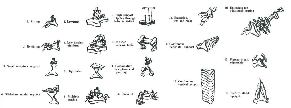 Fig 10. Dezoito funções para uma cadeira, 1942 Fonte : https://archiveofaffinities.tumblr.com/image/1542318401